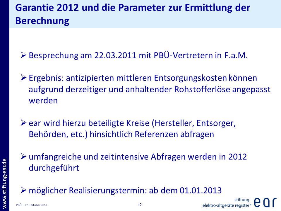 Garantie 2012 und die Parameter zur Ermittlung der Berechnung