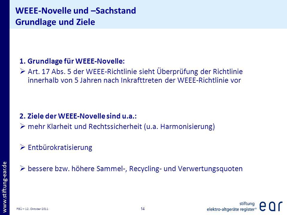WEEE-Novelle und –Sachstand Grundlage und Ziele