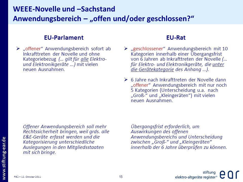 """WEEE-Novelle und –Sachstand Anwendungsbereich – """"offen und/oder geschlossen"""