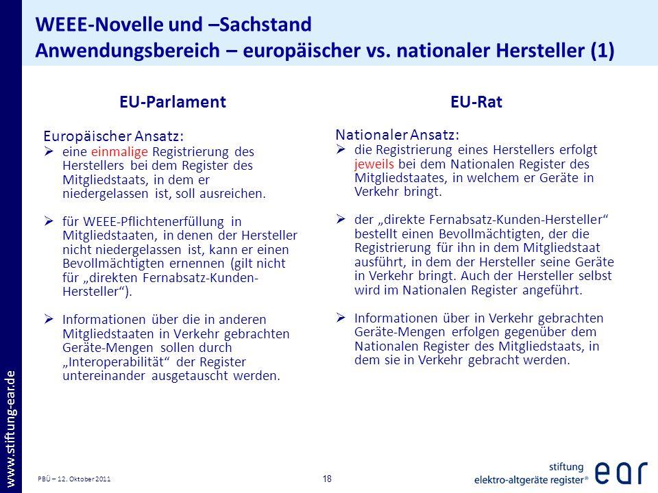 WEEE-Novelle und –Sachstand Anwendungsbereich – europäischer vs