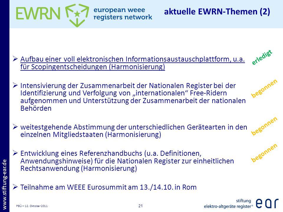 aktuelle EWRN-Themen (2)