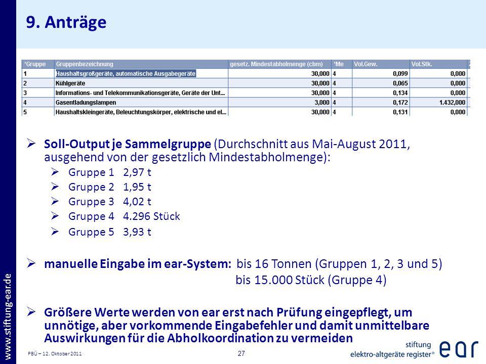9. Anträge Soll-Output je Sammelgruppe (Durchschnitt aus Mai-August 2011, ausgehend von der gesetzlich Mindestabholmenge):
