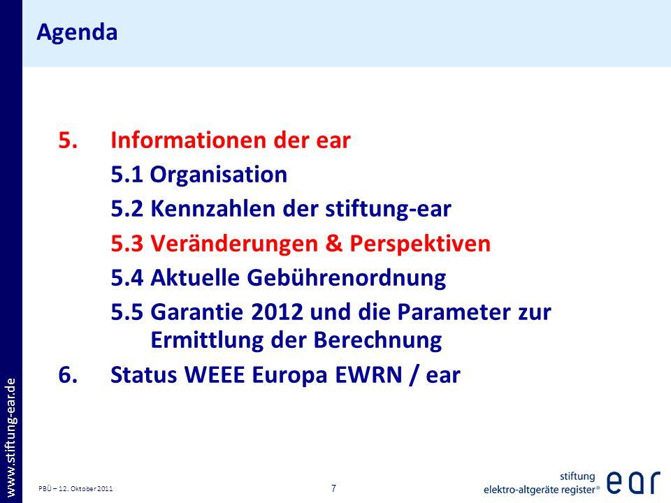 Agenda 5. Informationen der ear. 5.1 Organisation. 5.2 Kennzahlen der stiftung-ear. 5.3 Veränderungen & Perspektiven.