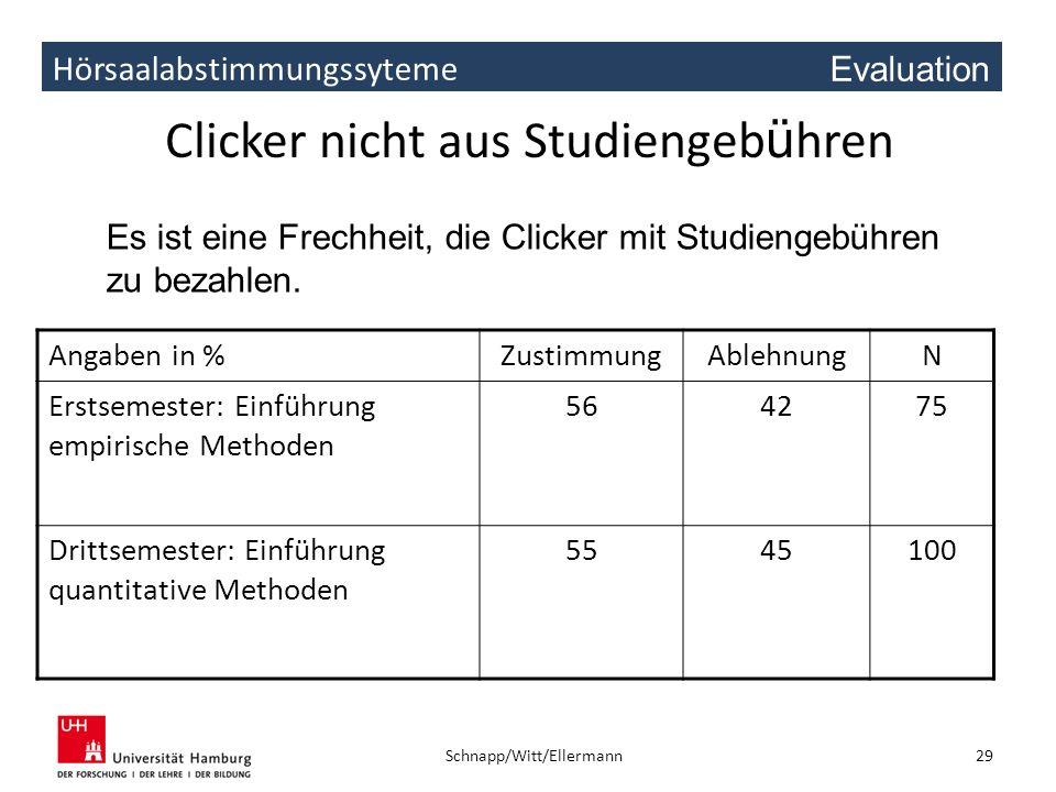 Clicker nicht aus Studiengebühren