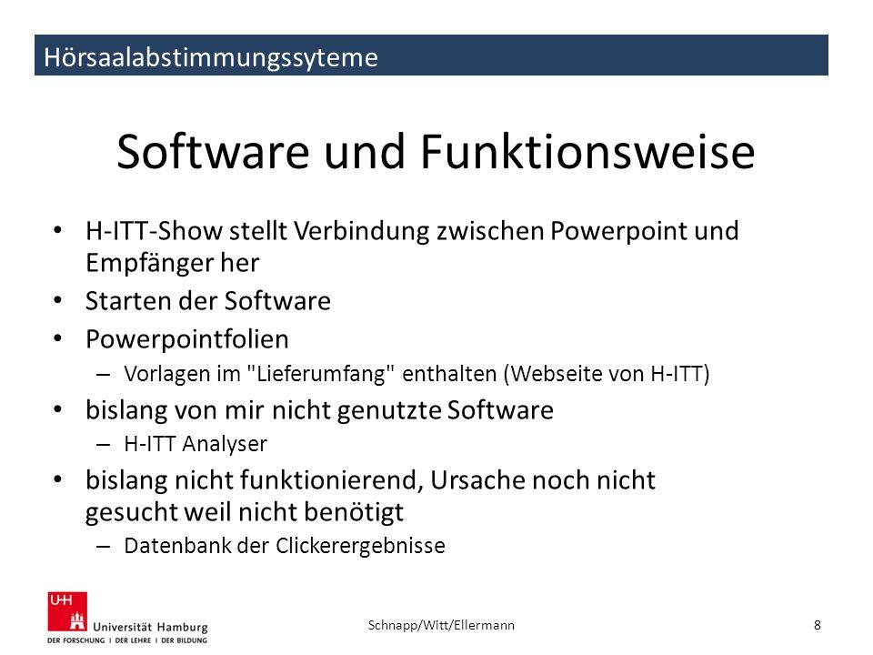 Software und Funktionsweise