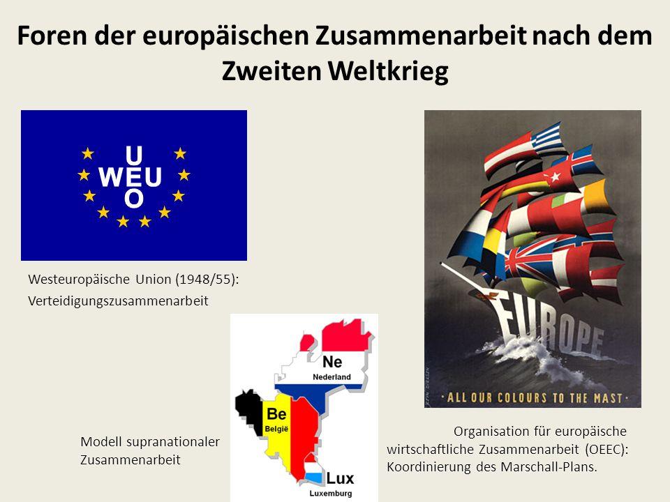Foren der europäischen Zusammenarbeit nach dem Zweiten Weltkrieg