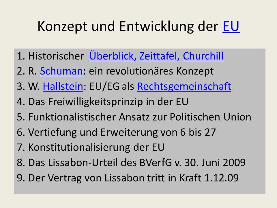 Konzept und Entwicklung der EU