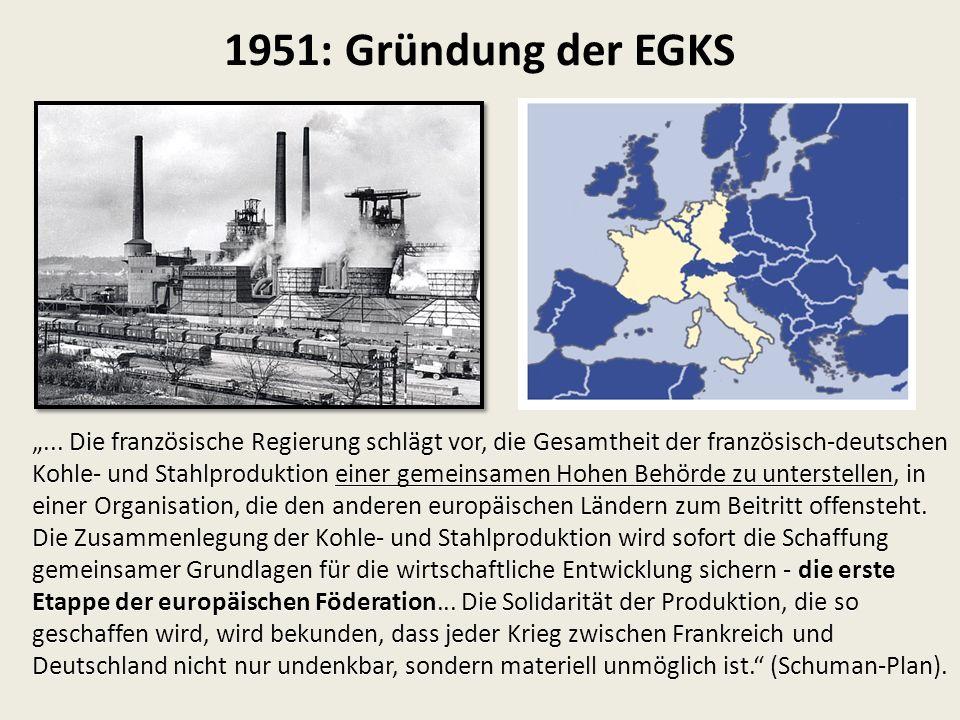 1951: Gründung der EGKS