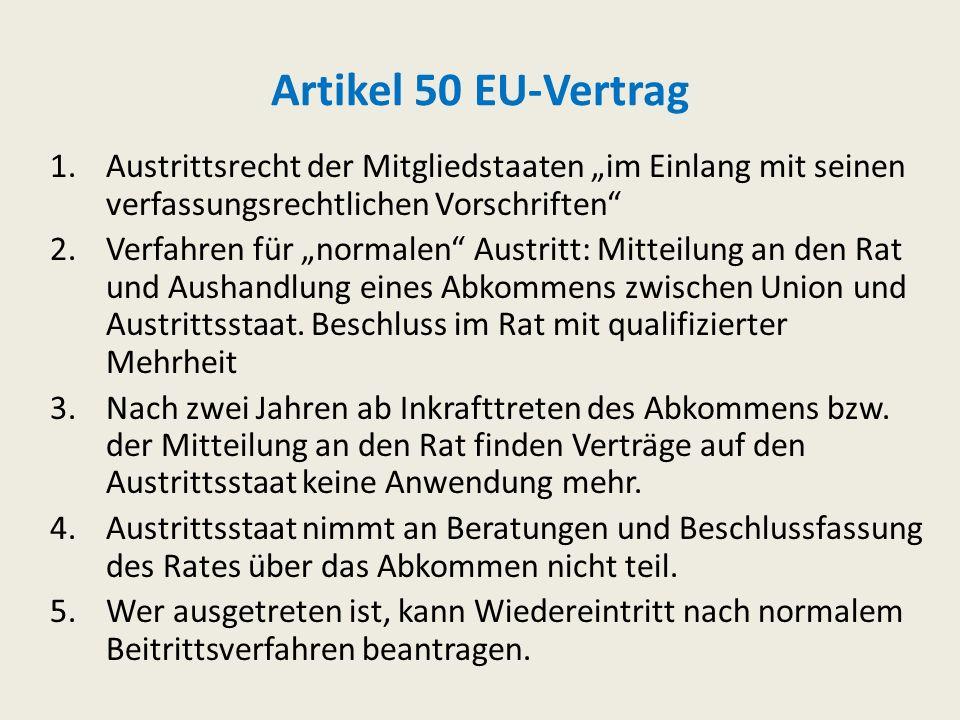 """Artikel 50 EU-Vertrag Austrittsrecht der Mitgliedstaaten """"im Einlang mit seinen verfassungsrechtlichen Vorschriften"""
