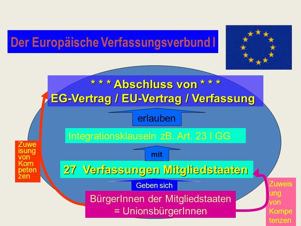 Der Europäische Verfassungsverbund I