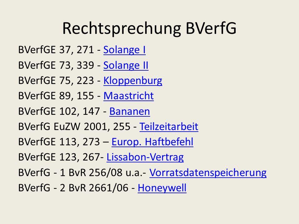 Rechtsprechung BVerfG