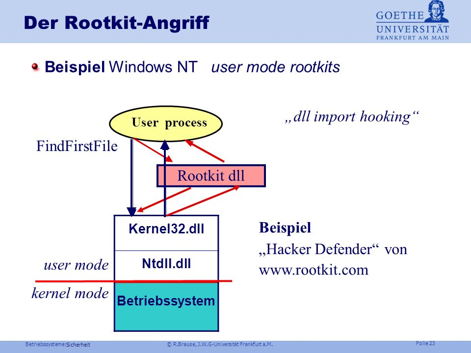 Der Rootkit-Angriff Beispiel Windows NT user mode rootkits