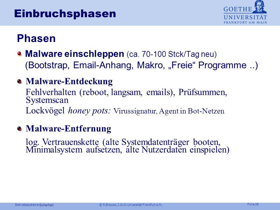 Einbruchsphasen Phasen Malware einschleppen (ca. 70-100 Stck/Tag neu)