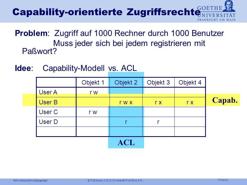 Capability-orientierte Zugriffsrechte