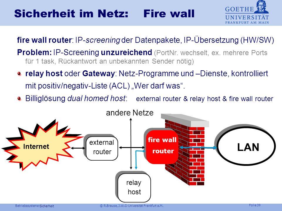Sicherheit im Netz: Fire wall
