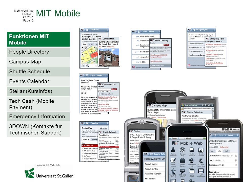 MIT Mobile Funktionen MIT Mobile People Directory Campus Map