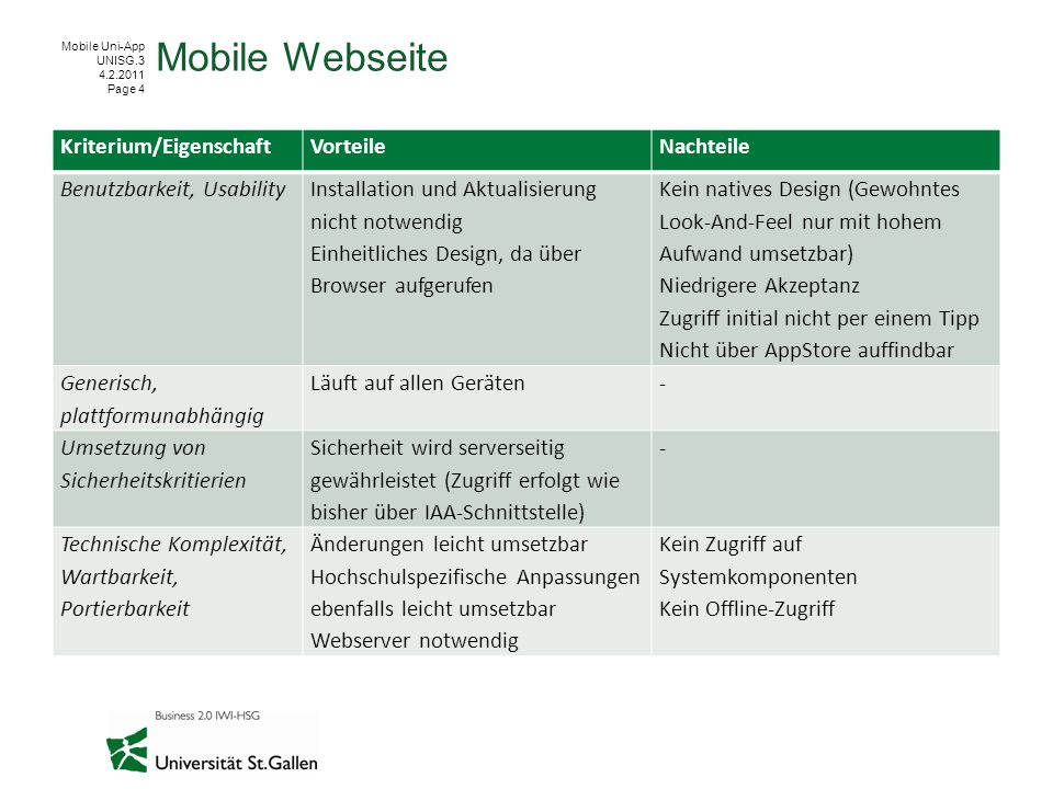 Mobile Webseite Kriterium/Eigenschaft Vorteile Nachteile