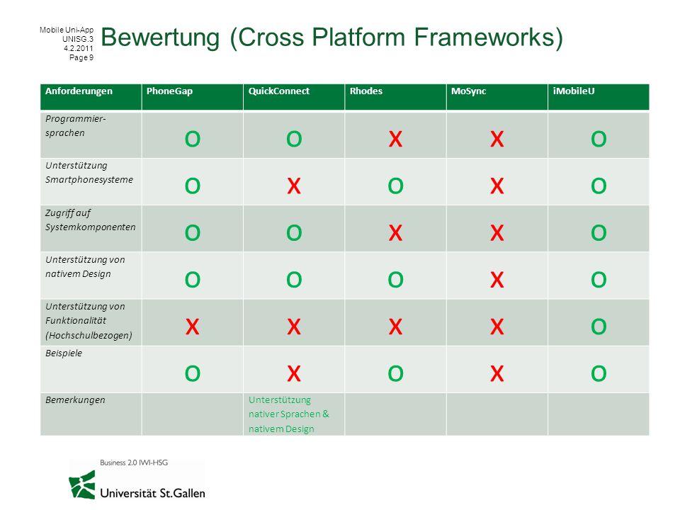 Bewertung (Cross Platform Frameworks)