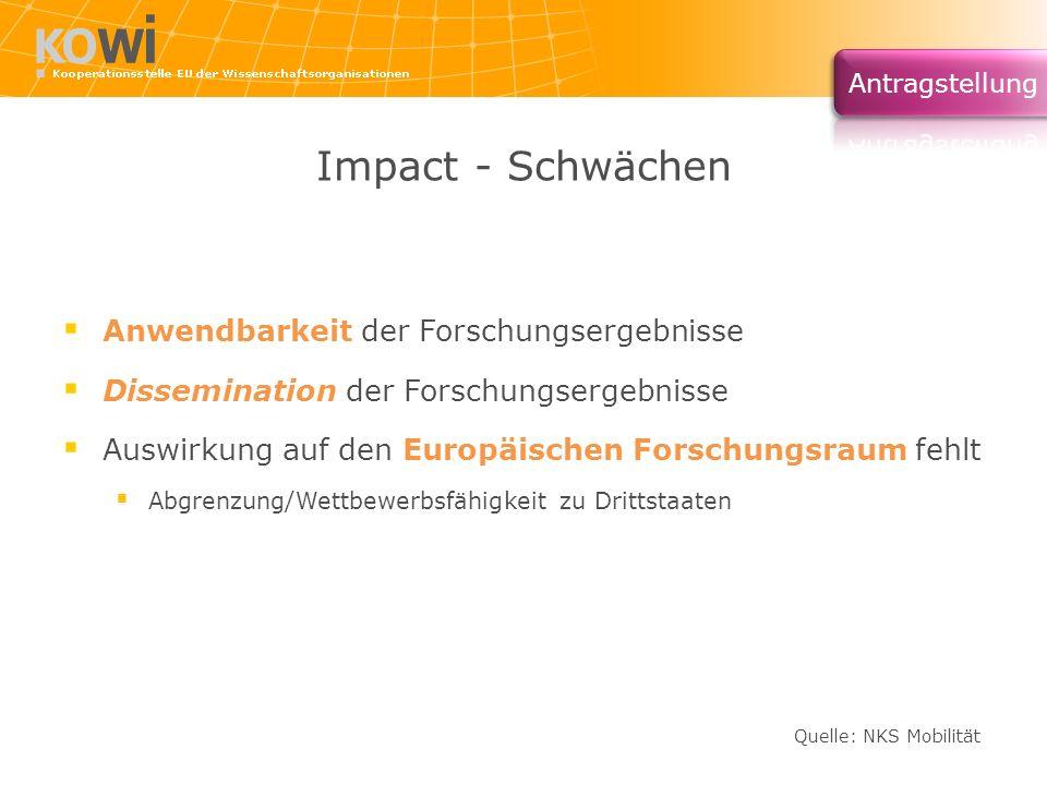 Impact - Schwächen Anwendbarkeit der Forschungsergebnisse