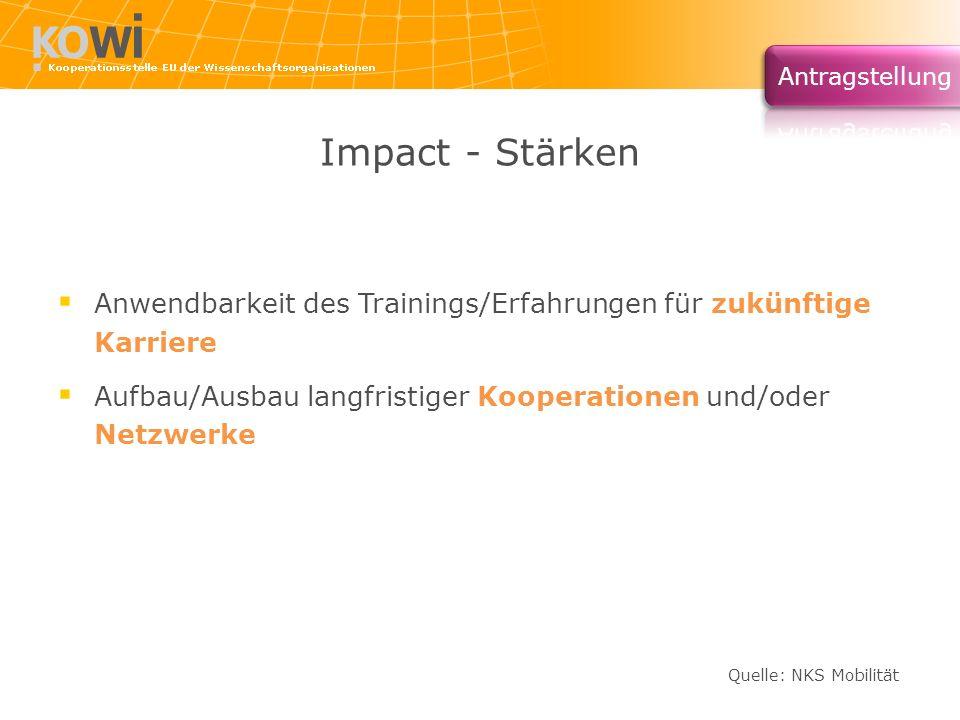 Impact - Stärken Anwendbarkeit des Trainings/Erfahrungen für zukünftige Karriere. Aufbau/Ausbau langfristiger Kooperationen und/oder Netzwerke.