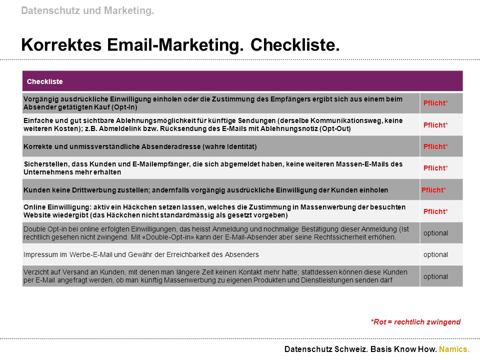 Korrektes Email-Marketing. Checkliste.