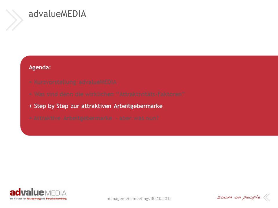 advalueMEDIA Agenda: + Kurzvorstellung advalueMEDIA