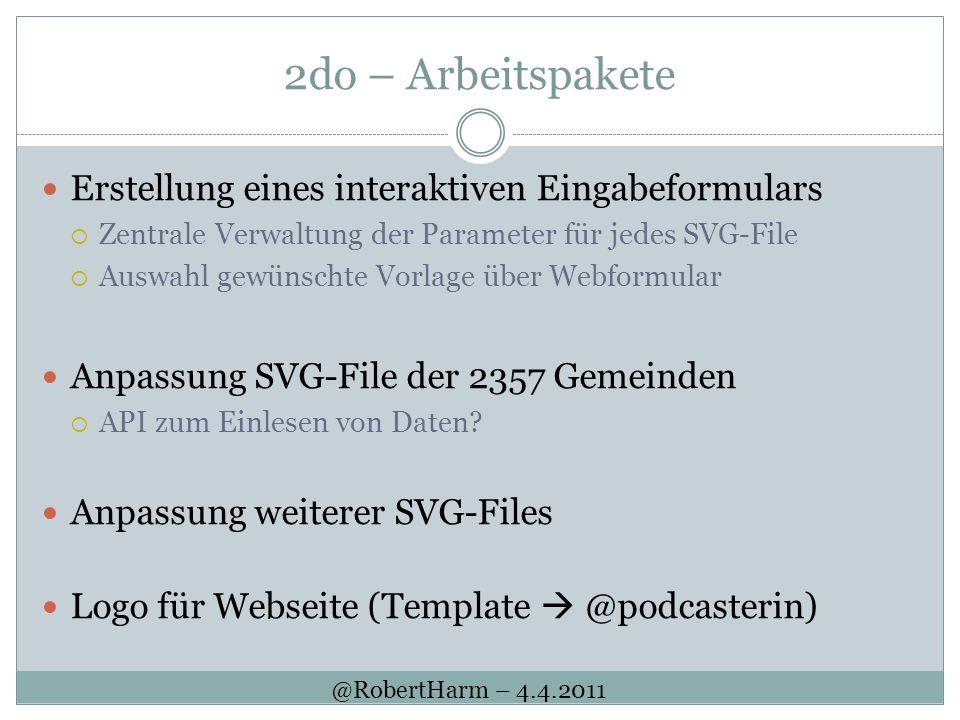 2do – Arbeitspakete Erstellung eines interaktiven Eingabeformulars