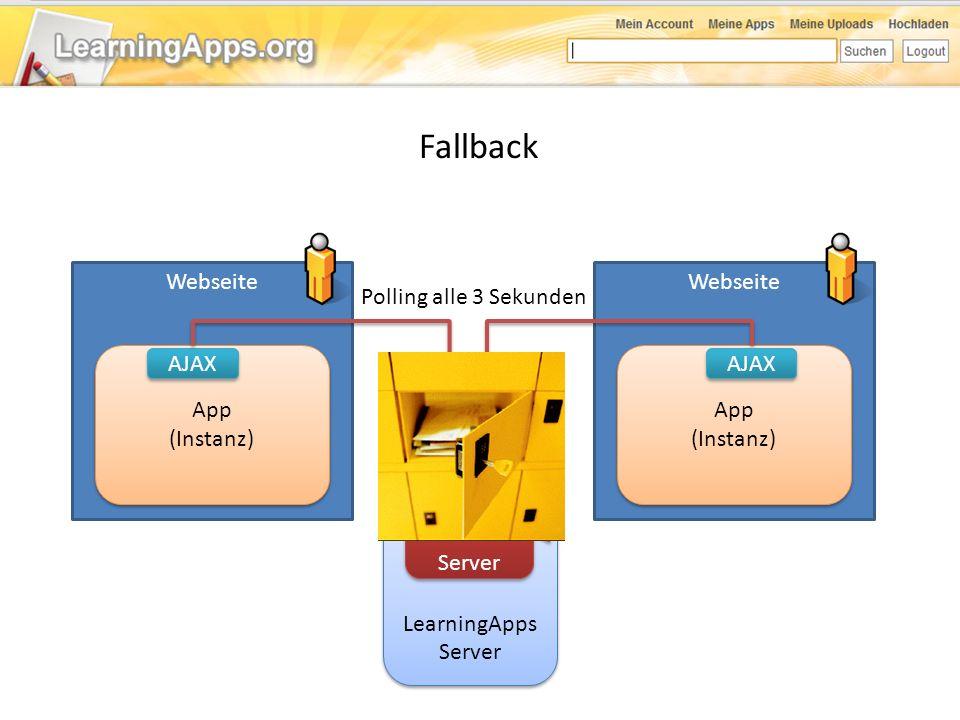 Fallback Webseite Webseite Polling alle 3 Sekunden App (Instanz) AJAX