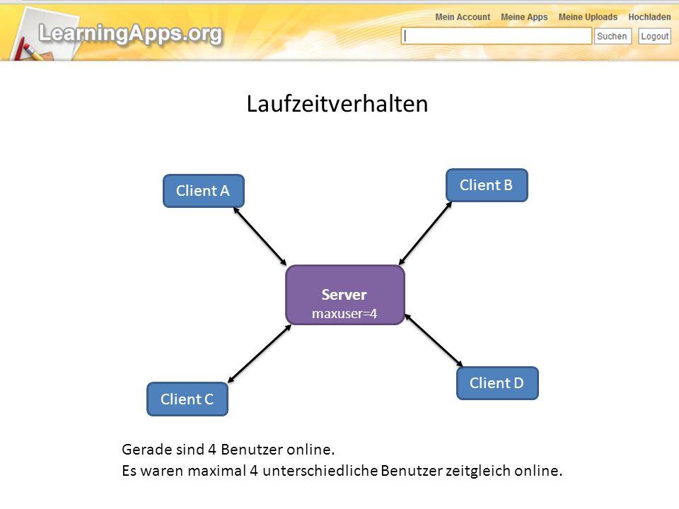 Laufzeitverhalten Client B Client A Server Client D Client C