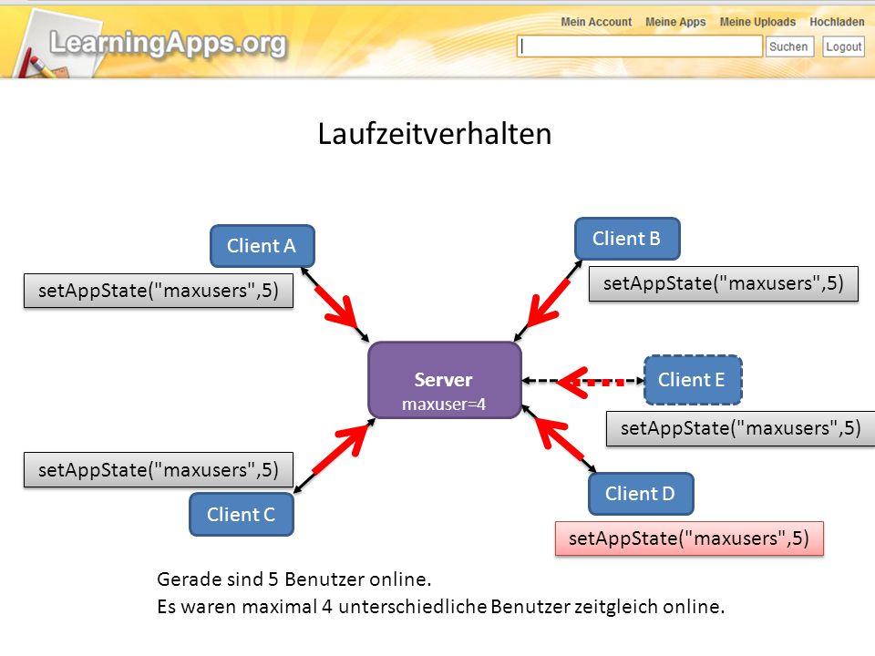 Laufzeitverhalten Client B Client A setAppState( maxusers ,5)