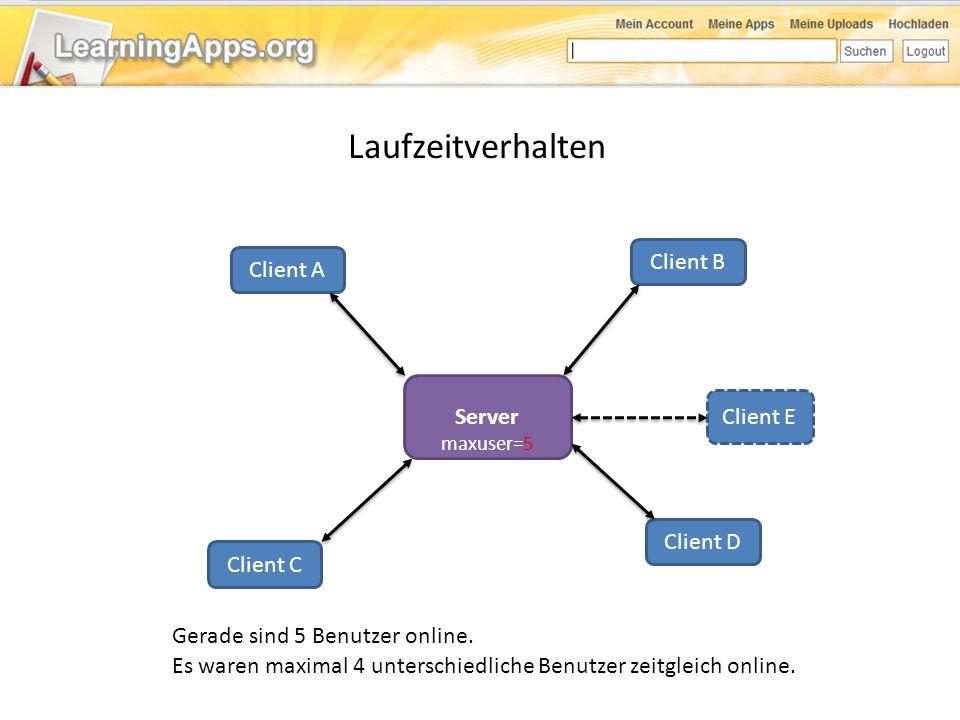 Laufzeitverhalten Client B Client A Server Client E Client D Client C
