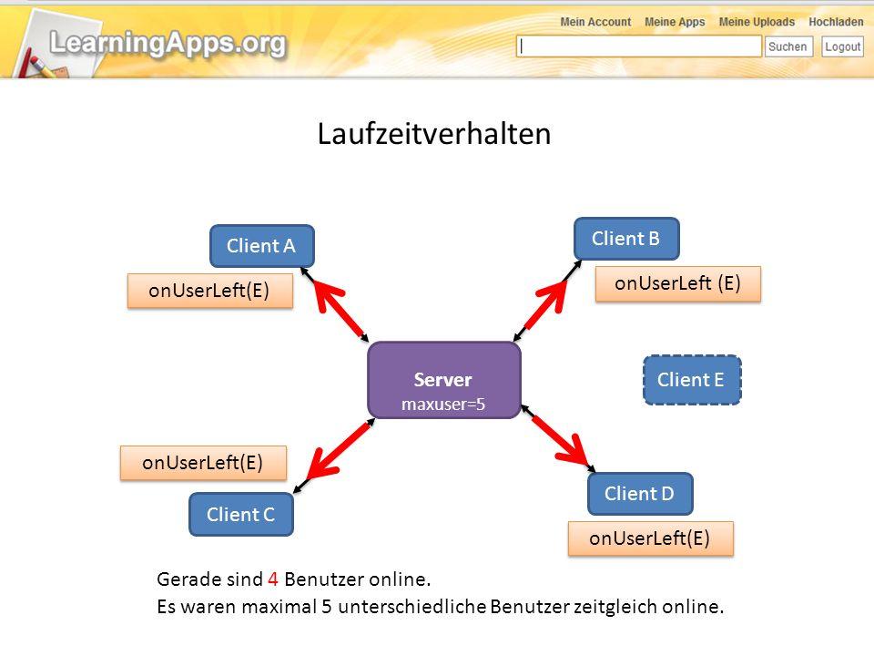 Laufzeitverhalten Client B Client A onUserLeft (E) onUserLeft(E)
