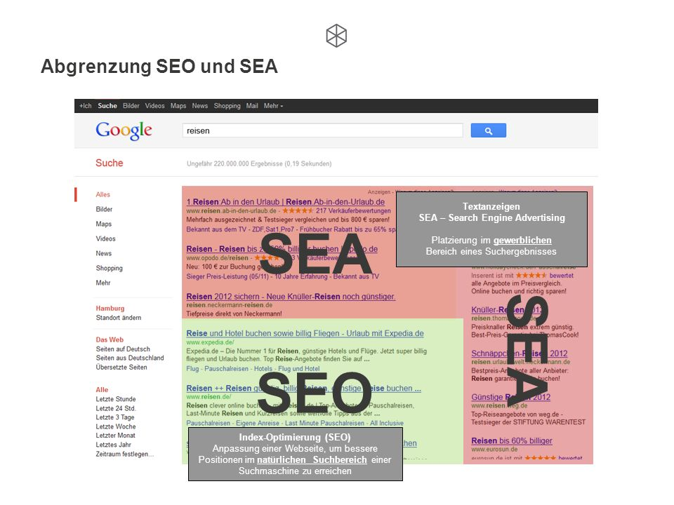 Index-Optimierung (SEO)