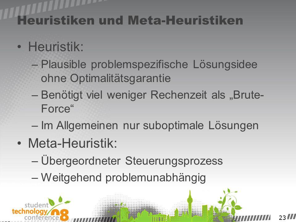 Heuristiken und Meta-Heuristiken