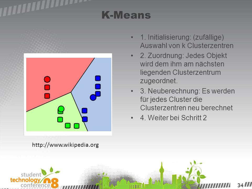 K-Means 1. Initialisierung: (zufällige) Auswahl von k Clusterzentren
