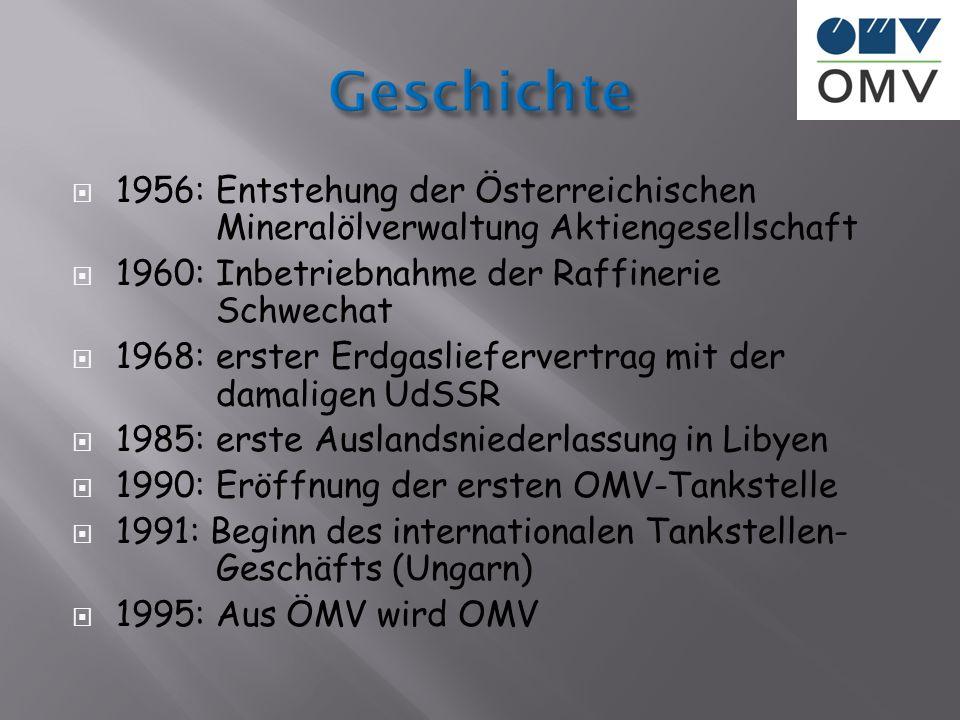 Geschichte1956: Entstehung der Österreichischen Mineralölverwaltung Aktiengesellschaft.
