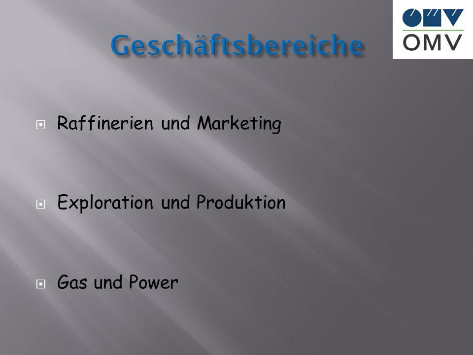 Geschäftsbereiche Raffinerien und Marketing Exploration und Produktion