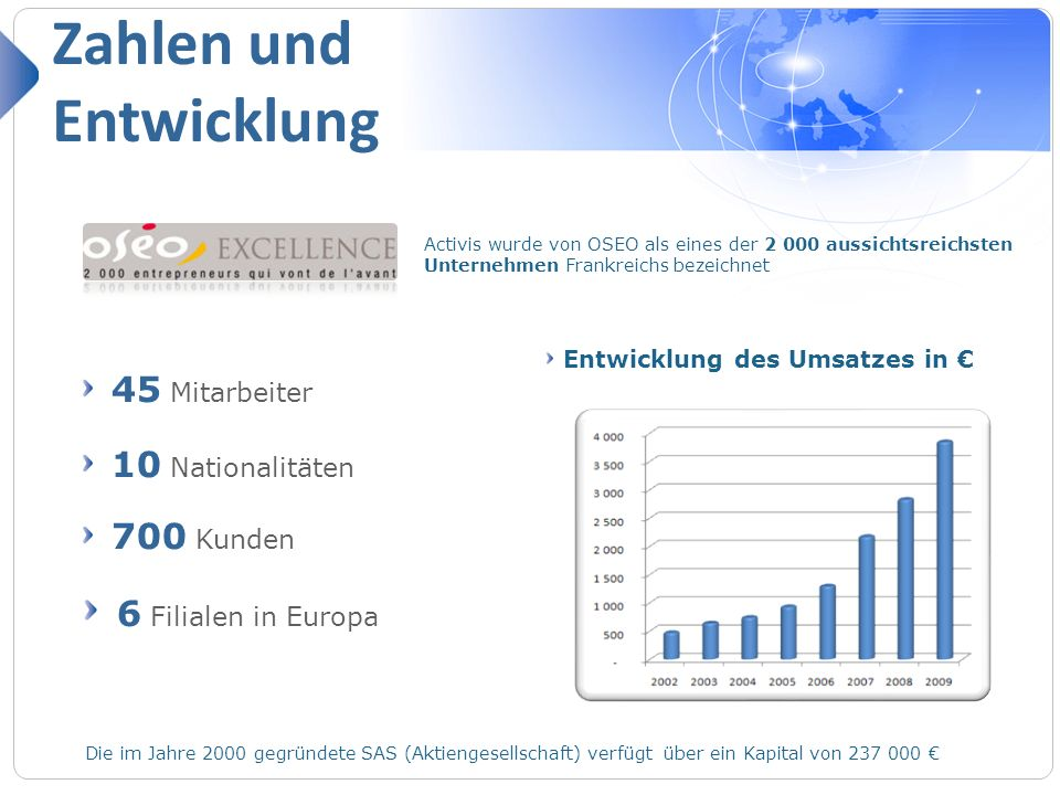 Zahlen und Entwicklung 6 Filialen in Europa 45 Mitarbeiter