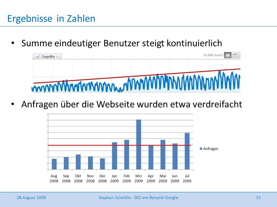 Stephan Schaible - SEO am Beispiel Google