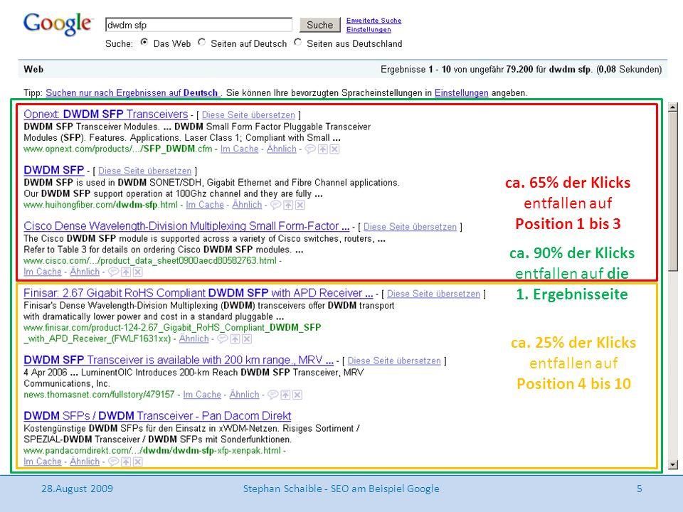 ca. 65% der Klicks entfallen auf Position 1 bis 3