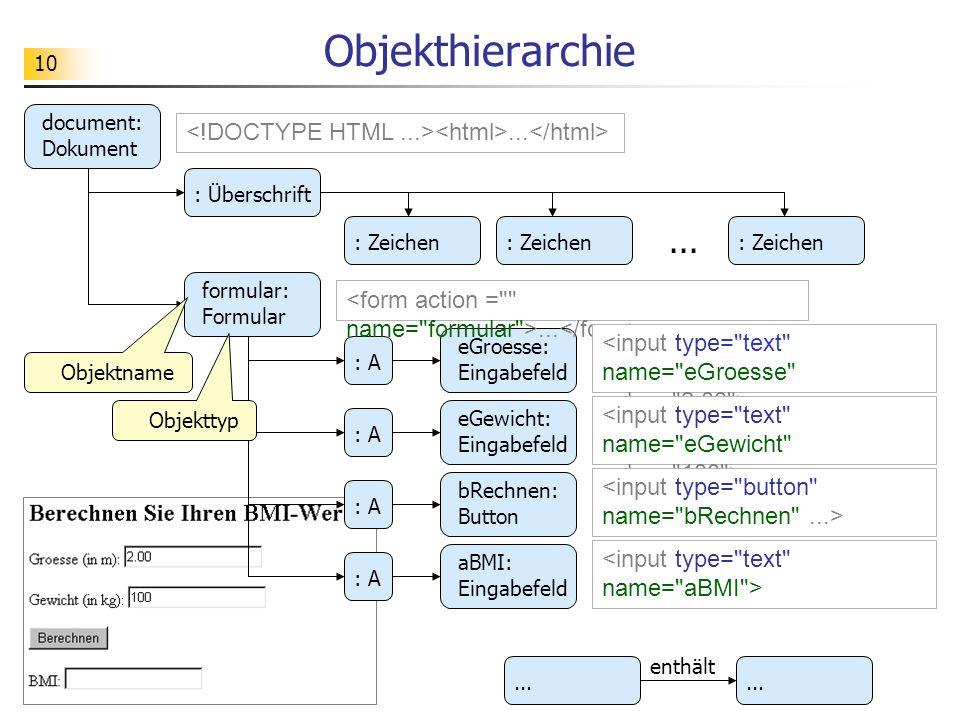 Objekthierarchie document: Dokument. <!DOCTYPE HTML ...><html>...</html> : Überschrift. ... : Zeichen.