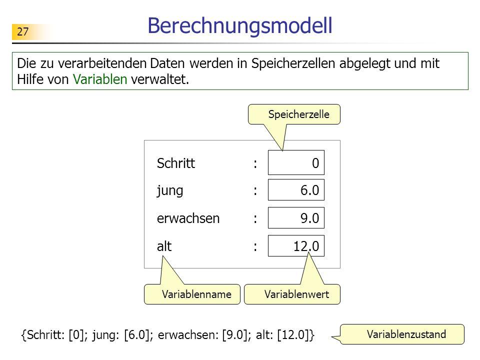 Berechnungsmodell Die zu verarbeitenden Daten werden in Speicherzellen abgelegt und mit Hilfe von Variablen verwaltet.