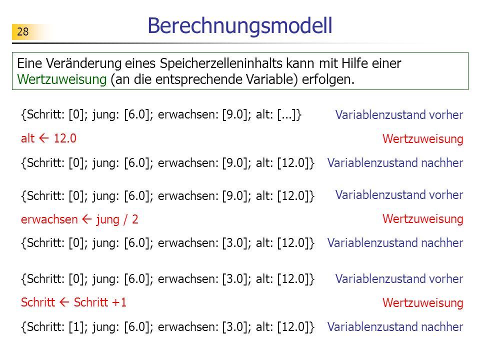 Berechnungsmodell Eine Veränderung eines Speicherzelleninhalts kann mit Hilfe einer Wertzuweisung (an die entsprechende Variable) erfolgen.