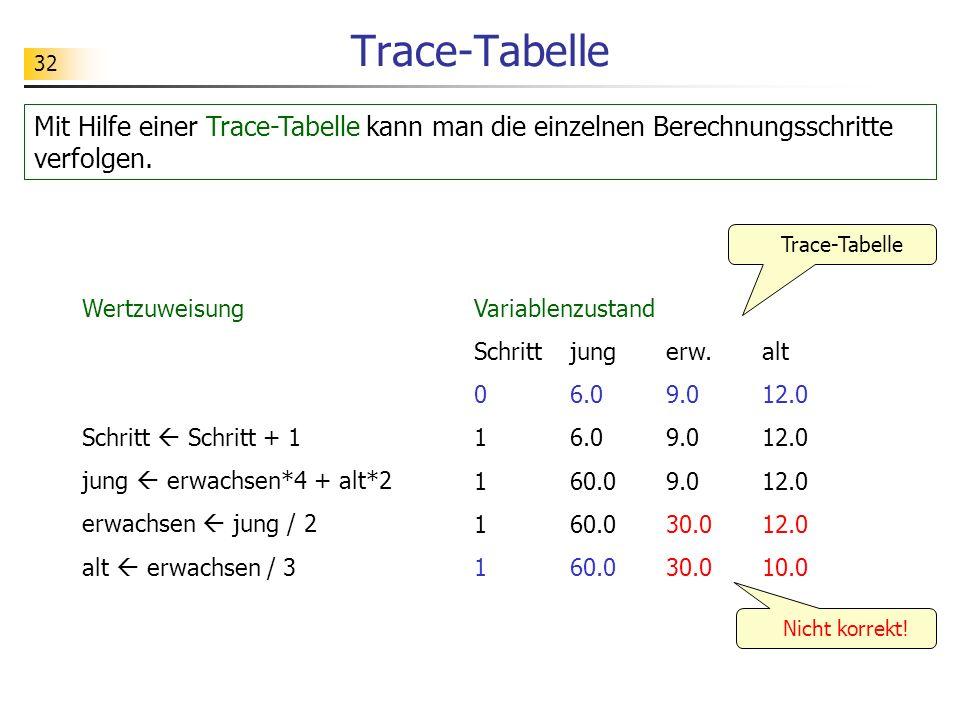 Trace-Tabelle Mit Hilfe einer Trace-Tabelle kann man die einzelnen Berechnungsschritte verfolgen. Trace-Tabelle.