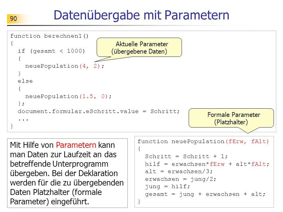 Datenübergabe mit Parametern