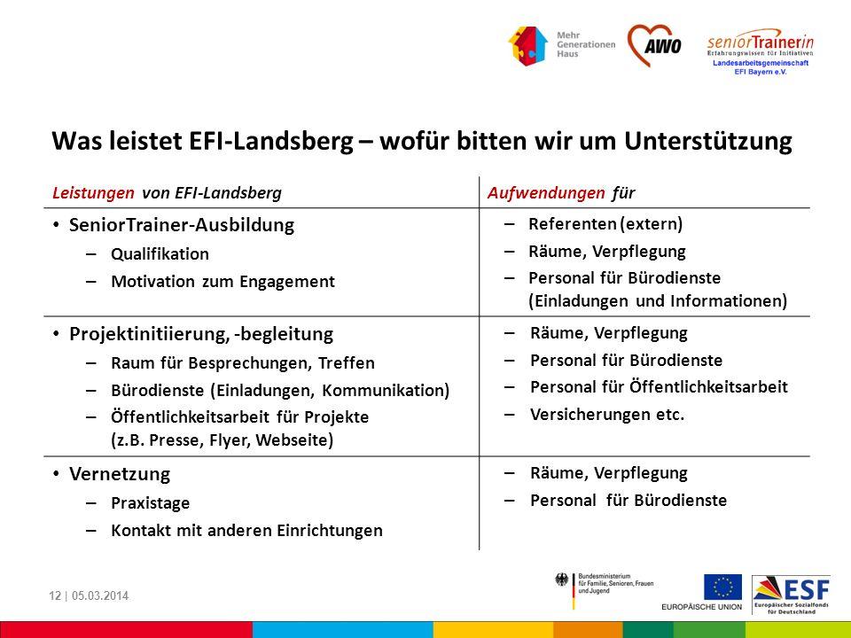 Was leistet EFI-Landsberg – wofür bitten wir um Unterstützung