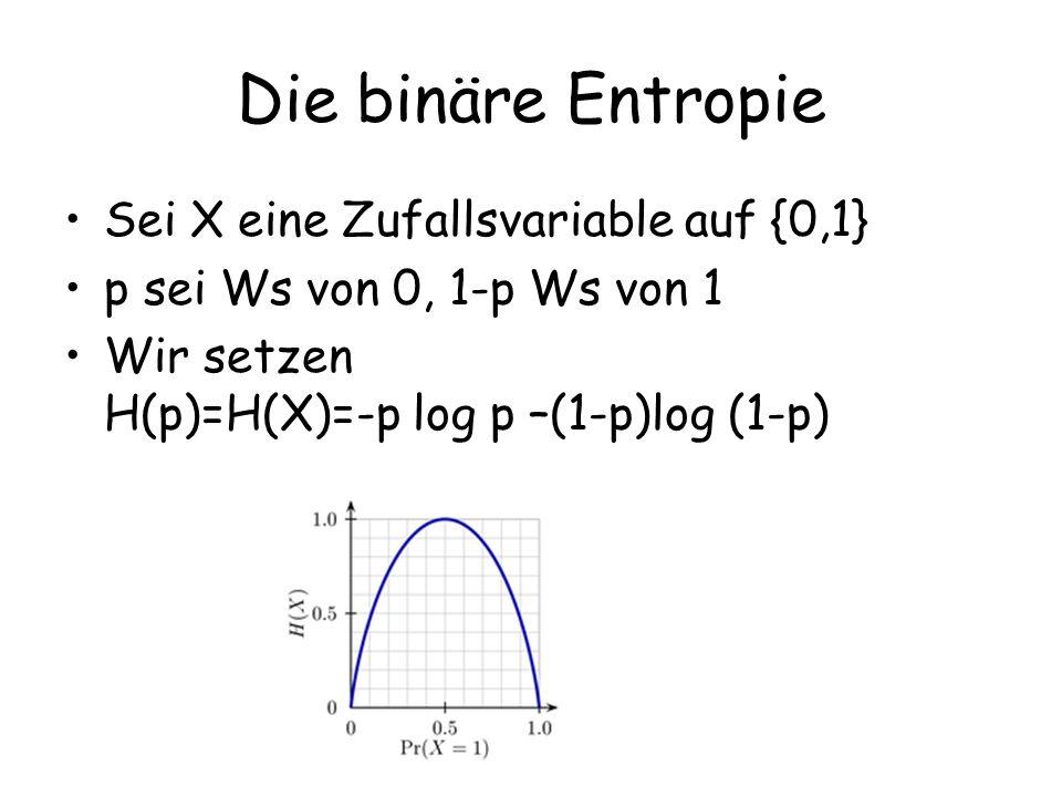 Die binäre Entropie Sei X eine Zufallsvariable auf {0,1}