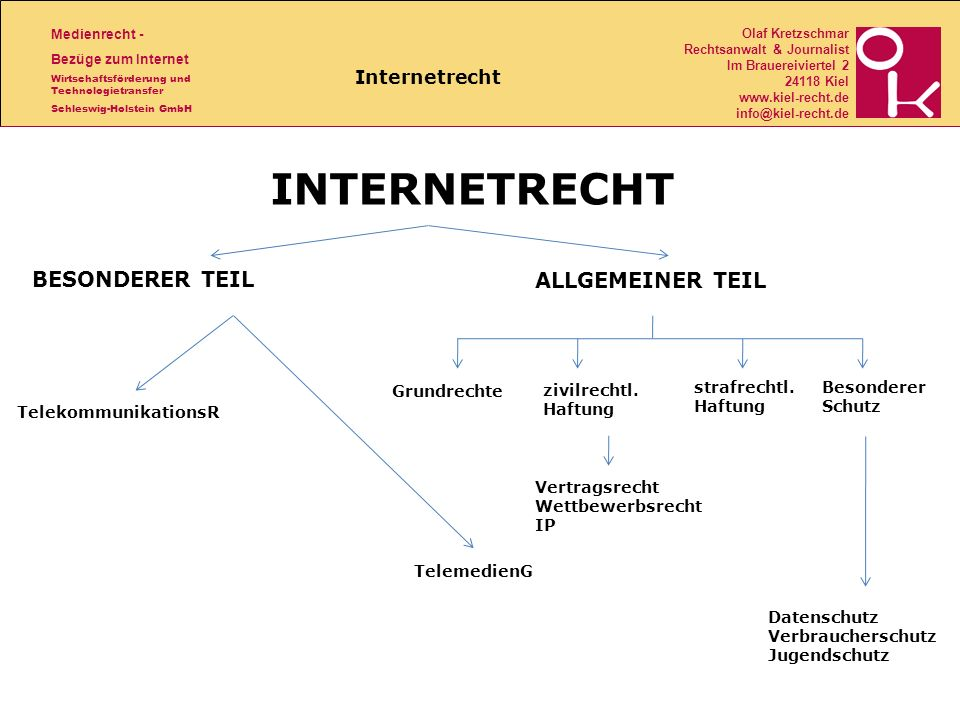 INTERNETRECHT Internetrecht BESONDERER TEIL ALLGEMEINER TEIL