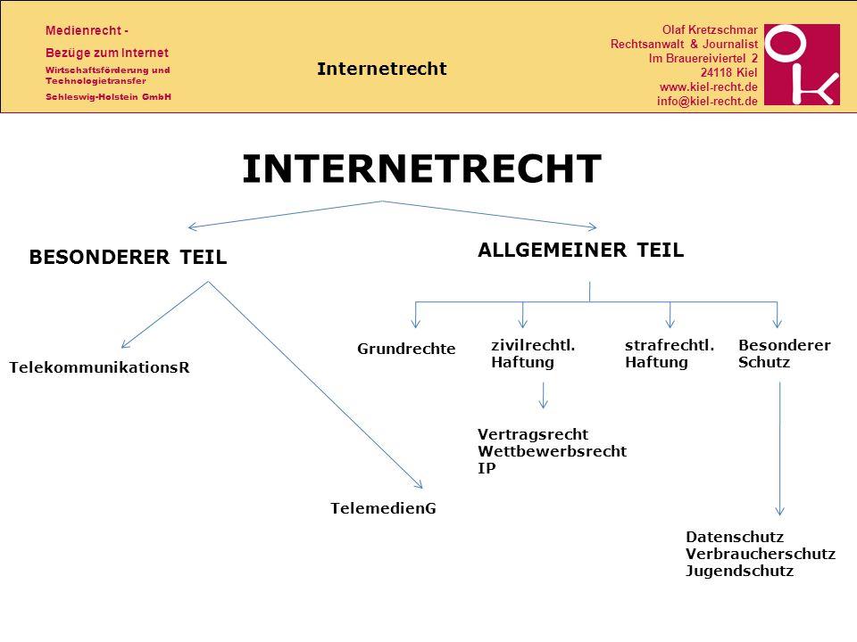 INTERNETRECHT Internetrecht ALLGEMEINER TEIL BESONDERER TEIL