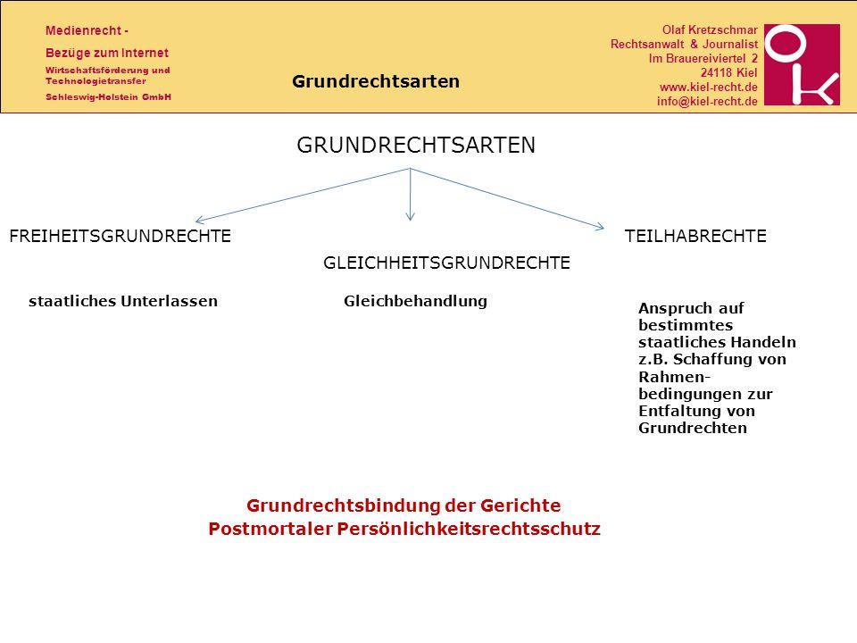 GRUNDRECHTSARTEN Grundrechtsarten FREIHEITSGRUNDRECHTE TEILHABRECHTE